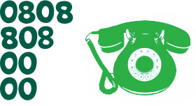 Phone number and telephone green icon